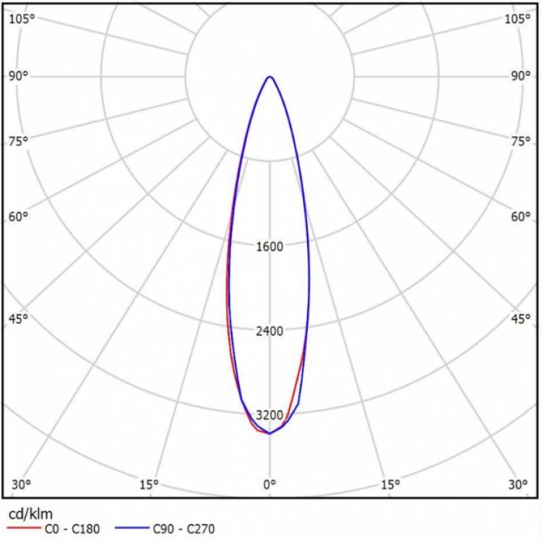 Светильник FWL 14-28-W50-D65