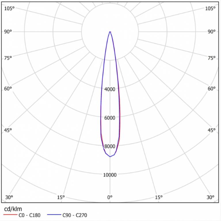 Светильник FWL 14-28-W50-C120