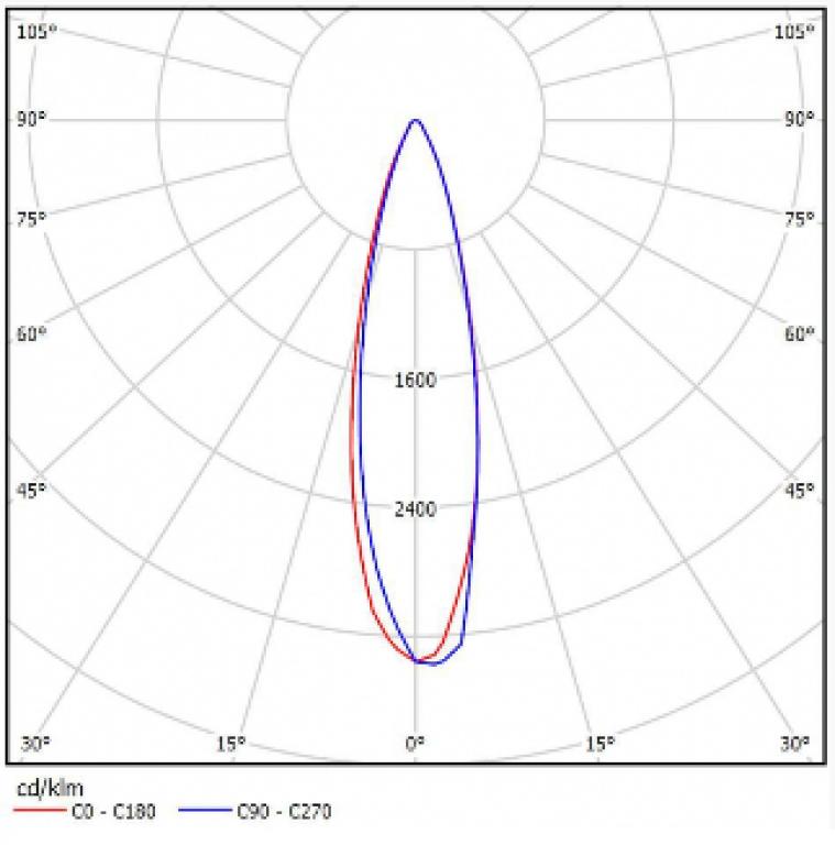 Светильник ДПП 07-78-50-К30