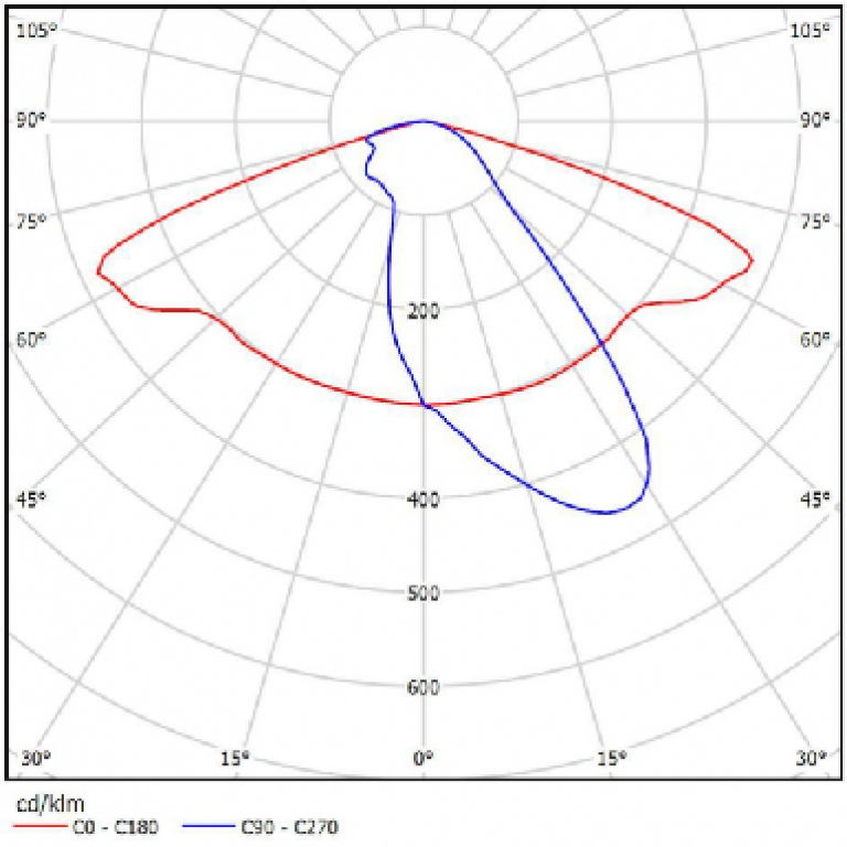 Светильник ДПП 07-78-50-Ш
