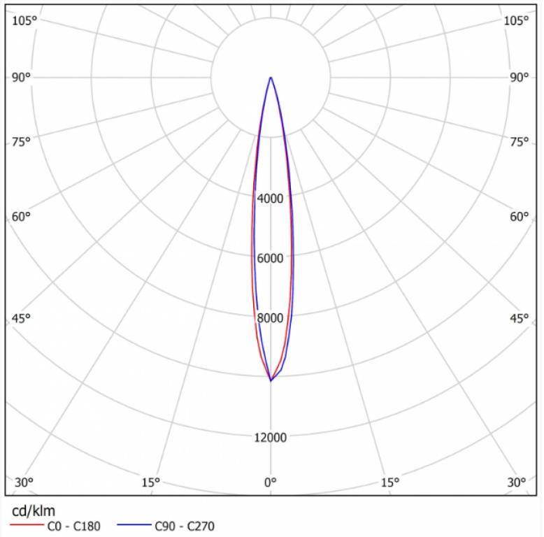Светильник ДСП 27-520-50-К15 (на кронштейне)