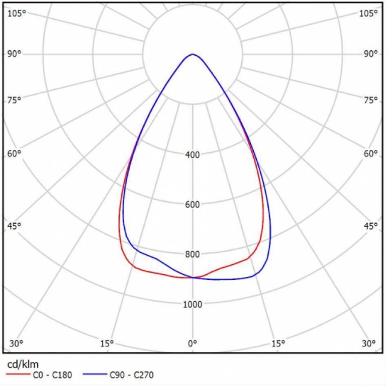Светильник FWL 24-27-W50-C120
